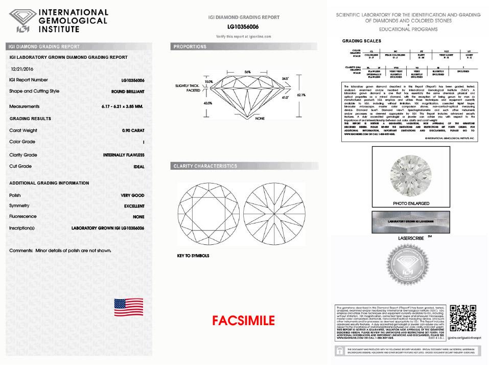 IGI-Zertifikat - Syntethische Industrie- und Schmuckdiamanten
